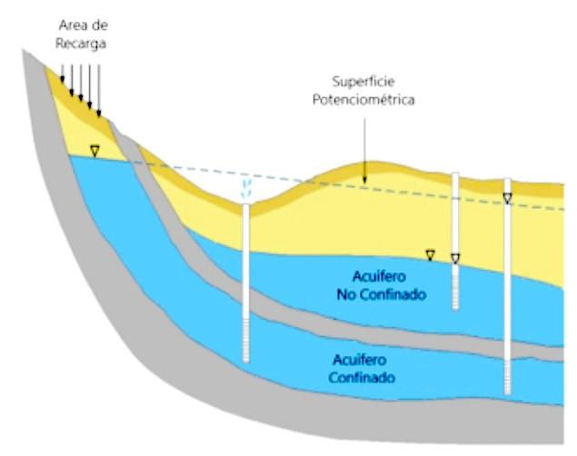 Aquaknowledge - graph2