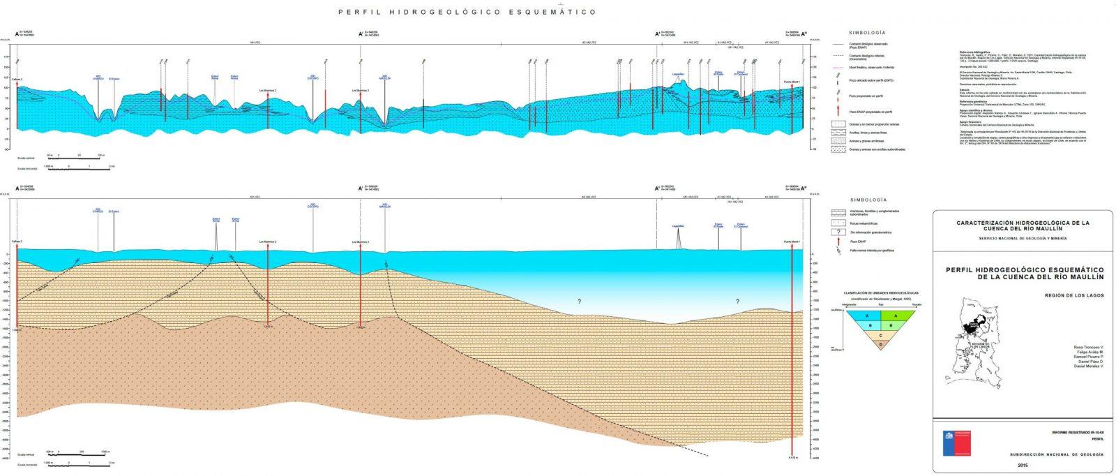 Aquaknowledge - Captura de Pantalla 2020 03 05 a las 11.31.15 scaled